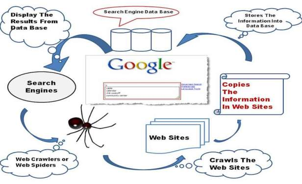 search-engine-working.jpg