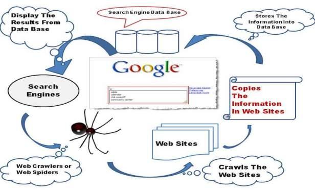 search-engine-working.jpg
